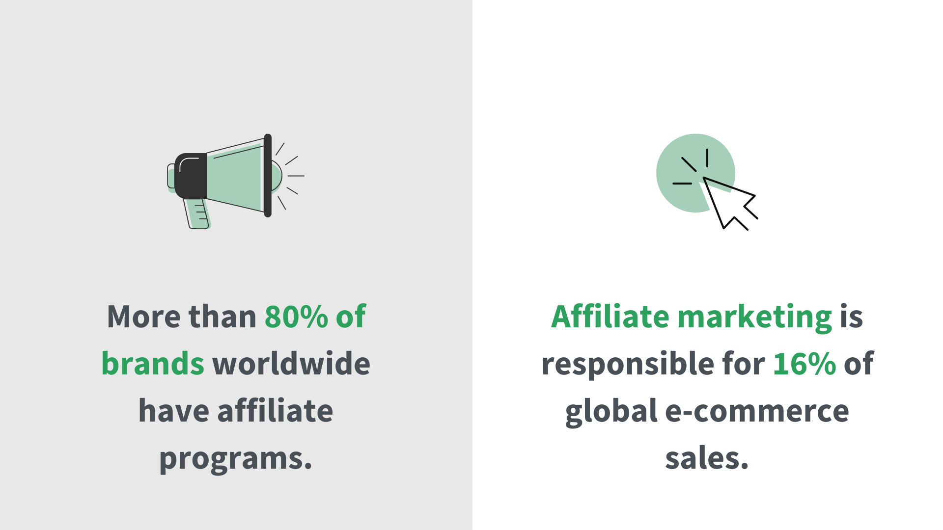 more than 80 of brands have affiliate programs