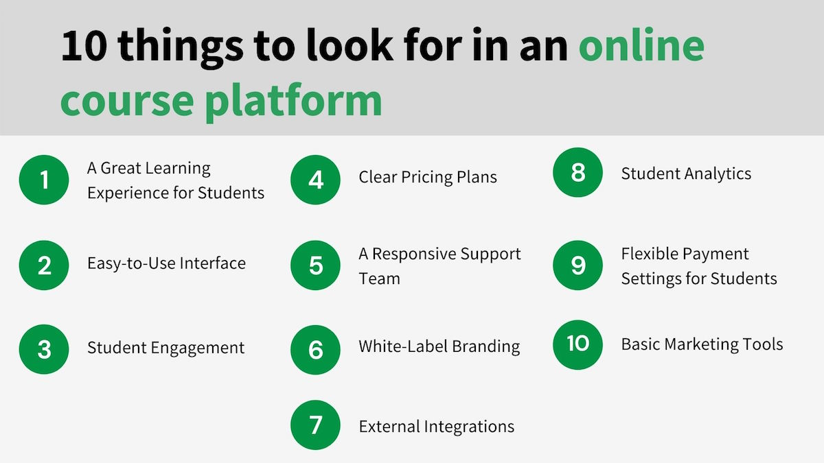 top 10 things for choosing the perfect online course platform software