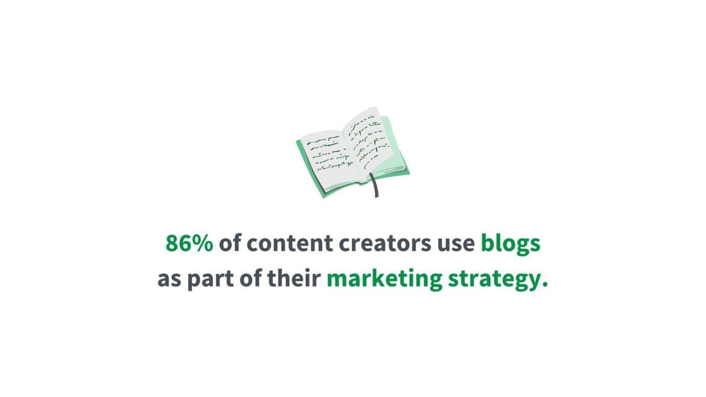 Statistics about starting a blog to promote your online course business
