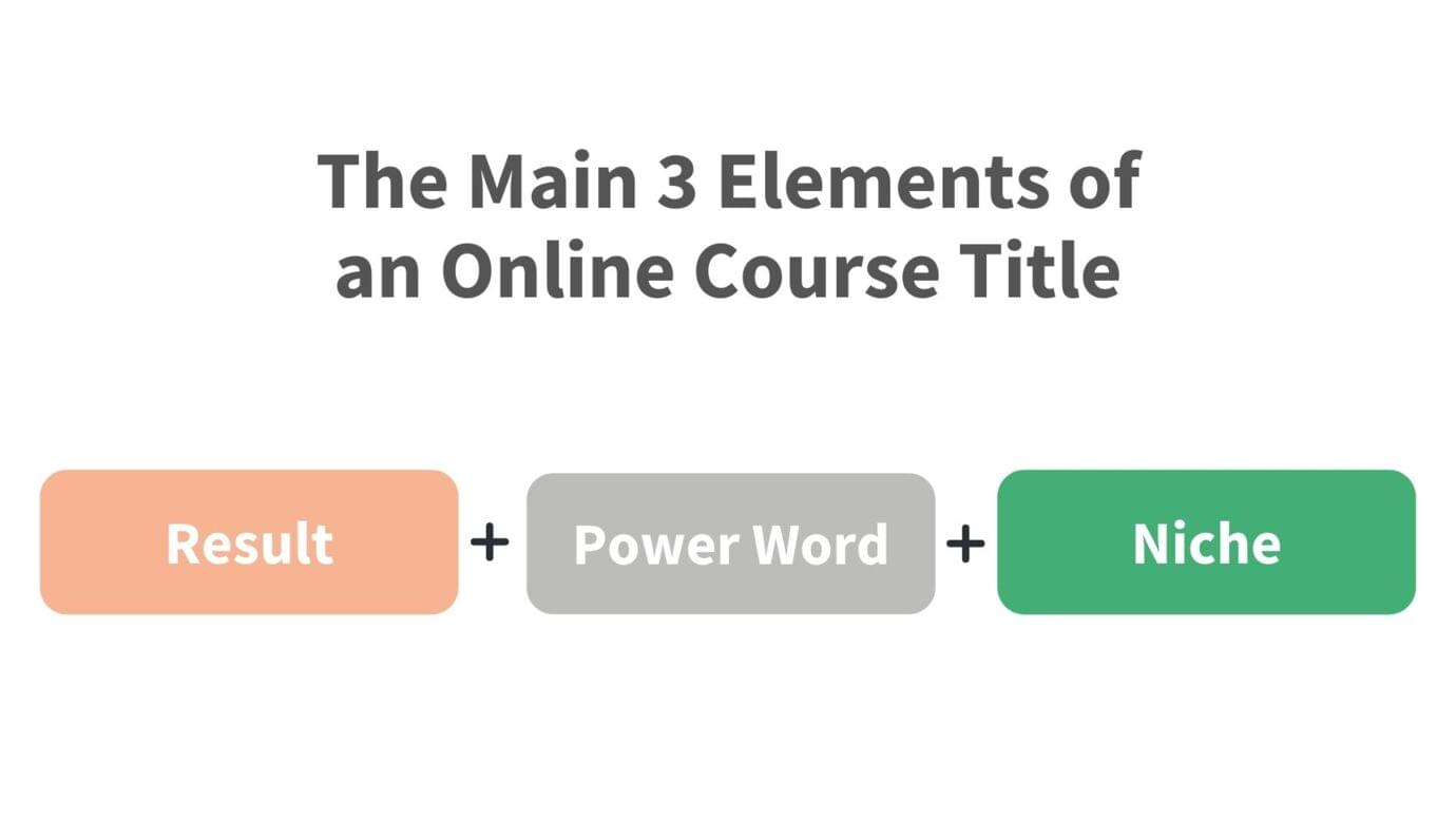 How to Find the Perfect Name for Your Online Course