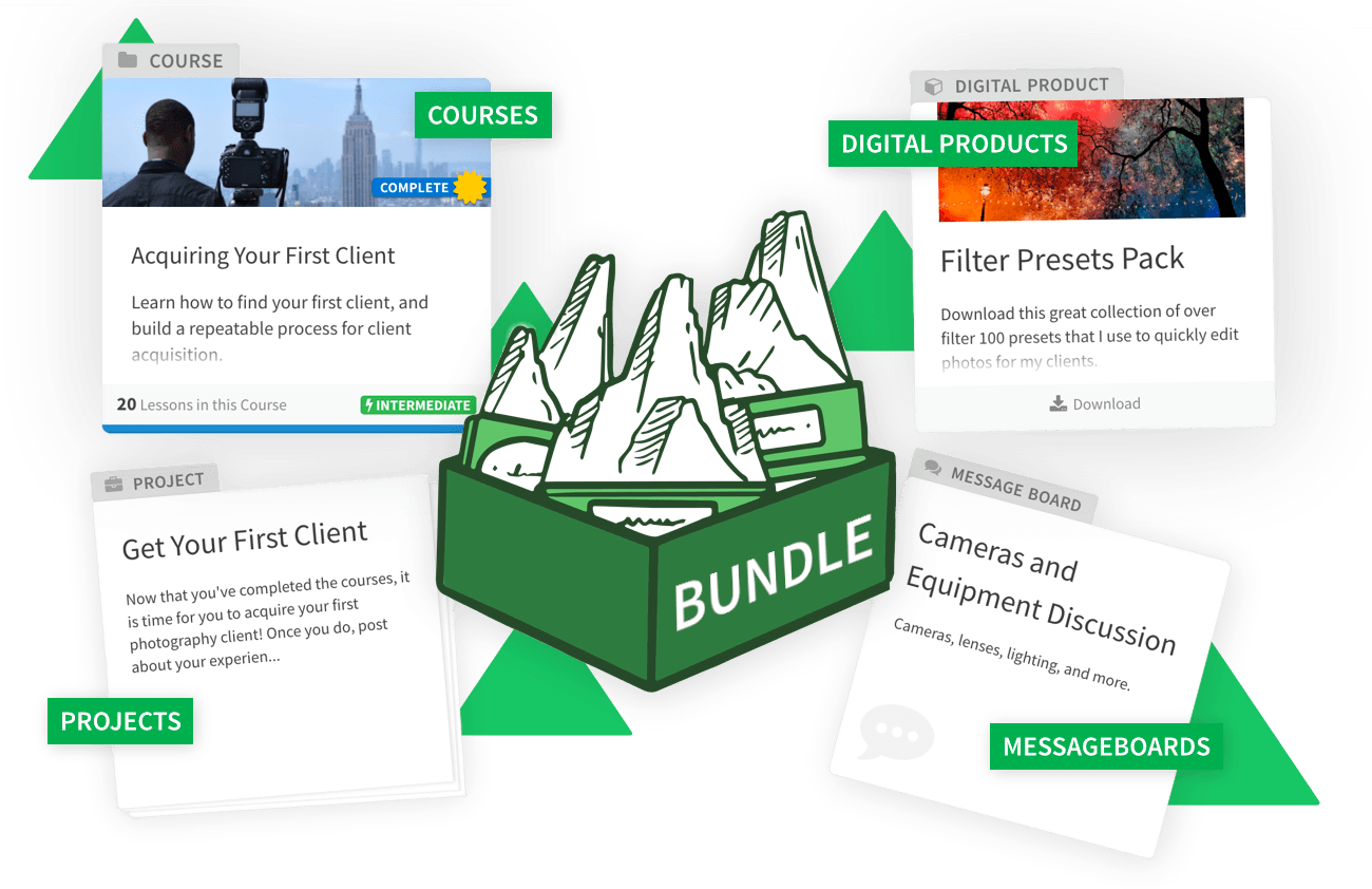 Create bundles to sell online courses, digital products, coaching, memberships, discussion boards and more with Heights course creation software platform