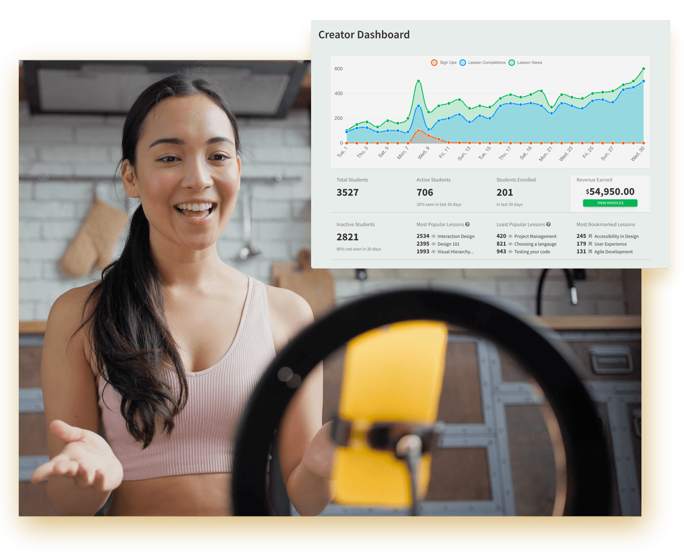 Detailed insights on course sales, learner performance with Heights Platform online course software