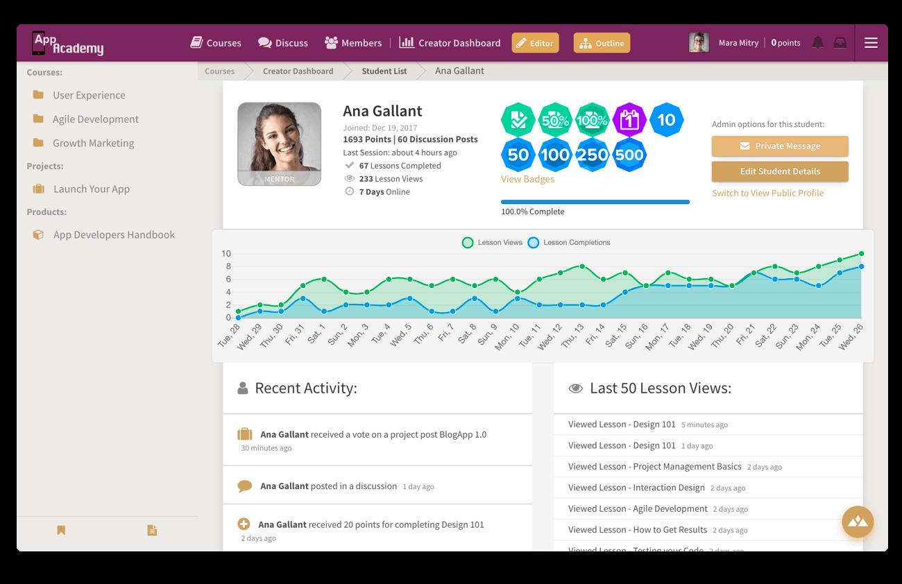 Heights Platform student profile analytics learning